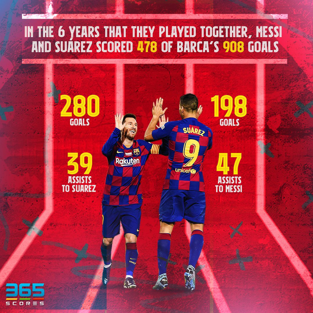 Who can be #Messi's next 'partner in crime'?  #Suarez #LeoMessi #LM10 #Barcelona #Barca #FCB #LosCules #365Scores https://t.co/GC7wsnxiBT