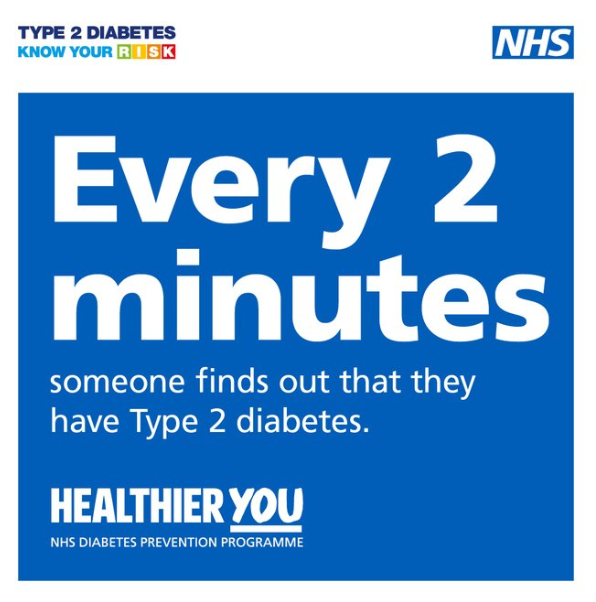 Finding out your risk of Type 2 diabetes only takes a few minutes. It could be the most important thing you do today.  Know your risk: https://t.co/U4pVwMSacg   #BetterHealth