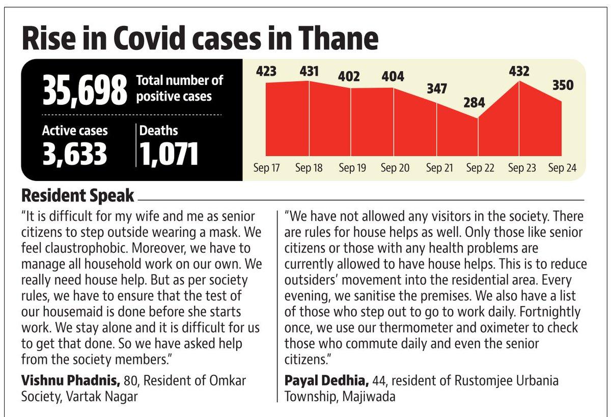 #Covid NonStop # Maharashtra #Mumbai suburbs #Thane https://t.co/lwI8P37l6E
