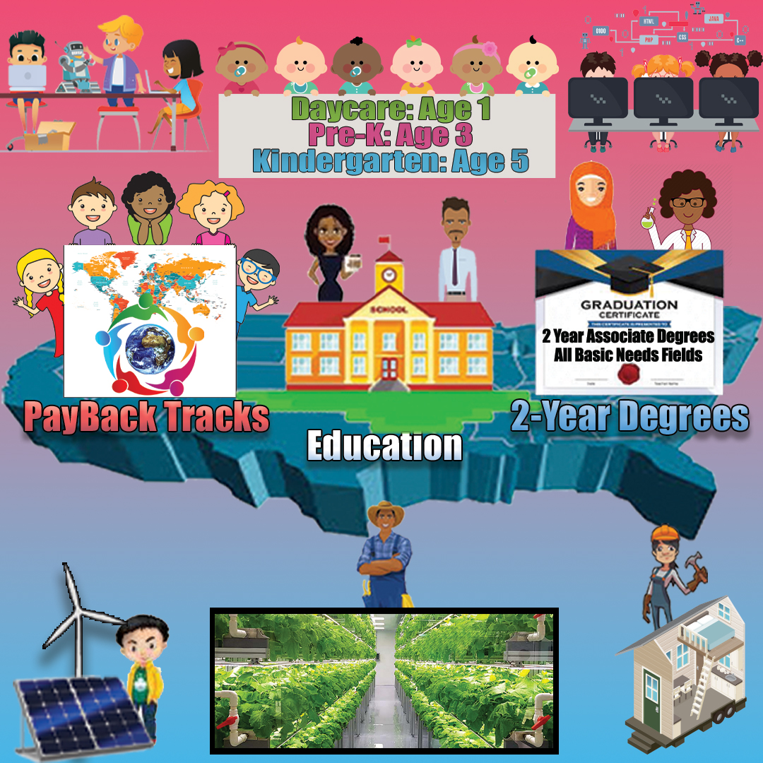 ReImagine Universal Education... We need kids to help now, not later. #Apprenticeships will lead to #AssociateDegrees and continuing jobs or continuing education. Before kids leave school they will also do time as our #Ambassadors #ExportOurNewBrand where #GivingIsTheNewTaking https://t.co/ArJl0BYpqY