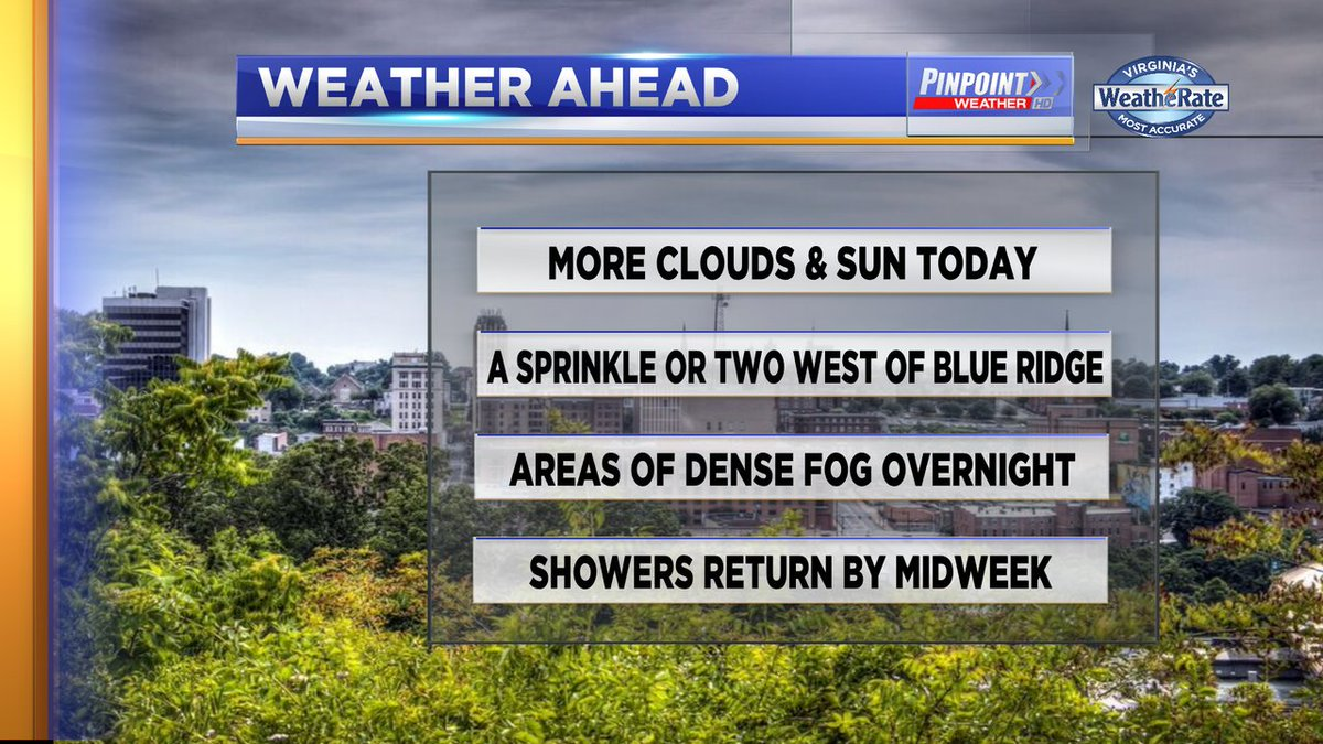 A few very light showers can't be ruled out, mainly over the western part of the region today but most areas will remain dry. Cloudy, but mainly dry. #vawx https://t.co/BoNDBkDPWd