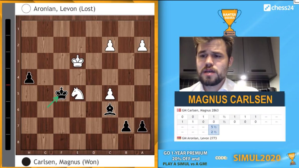 """test Twitter Media - """"I've got to say 5.5. from the last 6 games was pretty good!""""  Magnus Carlsen is through to tomorrow's final of the #c24Banter Series, where he'll play Wesley So! https://t.co/Y8YXB0pheb  #c24live https://t.co/fjjgr0vRvS"""