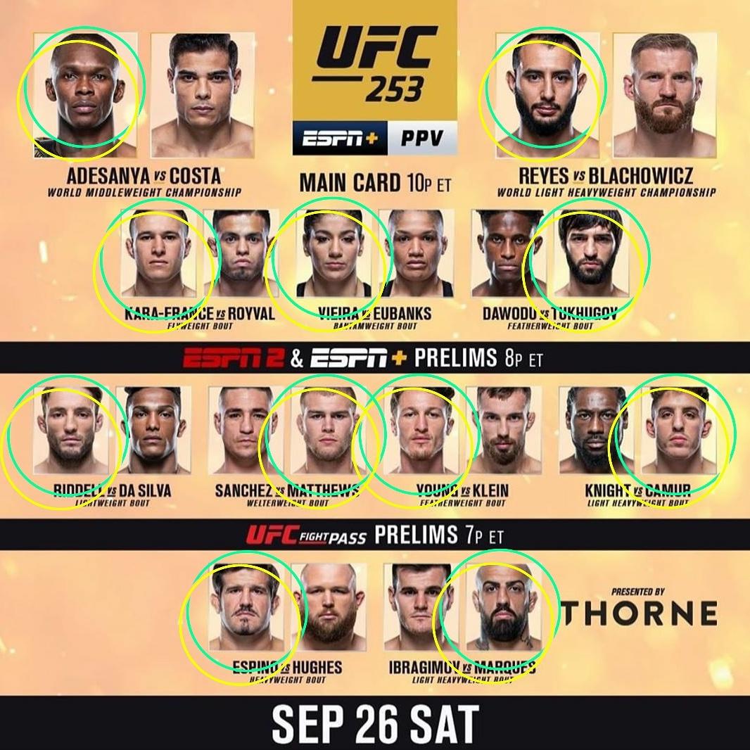 Pickin Picks - Somebody's 0 has got to go. Lets get it!!  #UFC #UFC253 #UFCFightIsland #FightIsland #YasIsland #AbuDhabi #UFCFightNight #ESPNPlus #UFConESPN #UFCPicks #UFCPickin #Prep #For #Pick #Bet #Betting #Gamble #Faceoff #BJJ #MMA #Fight #Fighter #Fighting #Family #coffee https://t.co/s7yo5bayeN