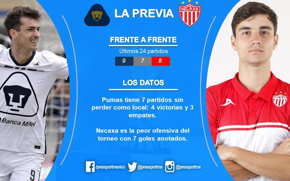 #LaPrevia   Así llegan ambas escuadras para el duelo de esta noche.  ¿Quién se llevará los tres puntos?  #PUMvNEC https://t.co/fi859rgq9C