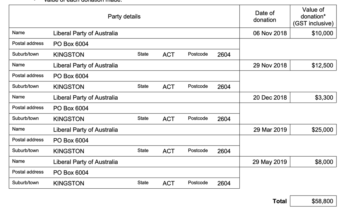 @iMusing The last tranche of $ donations from Leppington to the Liberal party was $58,800.  If I recall rightly the $30M was signed off in March 2018.  Leppington also donated sizeable $ (107K) in 2015/16 to the Liberals https://t.co/30tiK7pBeq