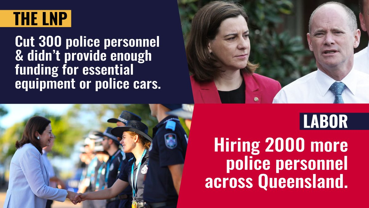 As Campbell Newman's Assistant Treasurer, Deb Frecklington cut 300 police personnel in Queensland.  They cut so much from the Police Service in this state that they didn't have enough money to provide essential equipment or police cars to their officers. https://t.co/pJk7VhlZnH