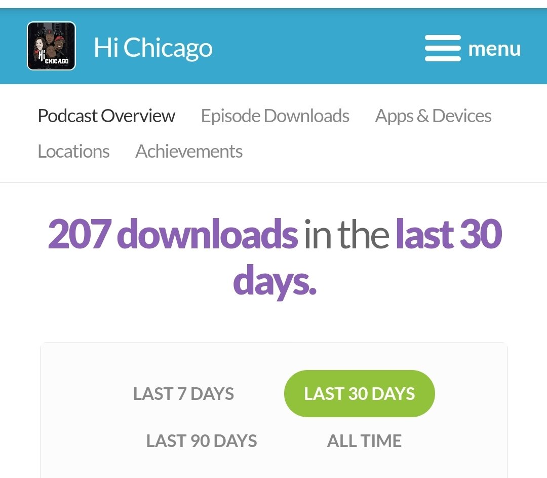 Thank you to everyone who continues to download our episodes! We hit over 200 within our first 30 days being on the podcast platform 🙏🏾  check us out if you haven't already! https://t.co/gKt2STHL6V #podcast #chicago #sports #applepodcast #spotify #google #Iheartradio https://t.co/D8T192lddJ