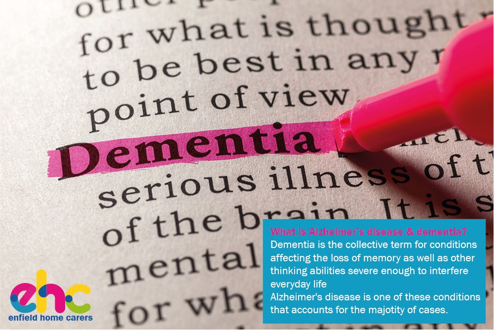 Alzheimers Disease is the condition that counts for the majority of dementia cases. Download the #CarersCommunityApp to access useful resources #atHomecare #WorldAlzheimersMonth #Edmonton https://t.co/cjzsfBpqkw https://t.co/T3vsNS6ANA
