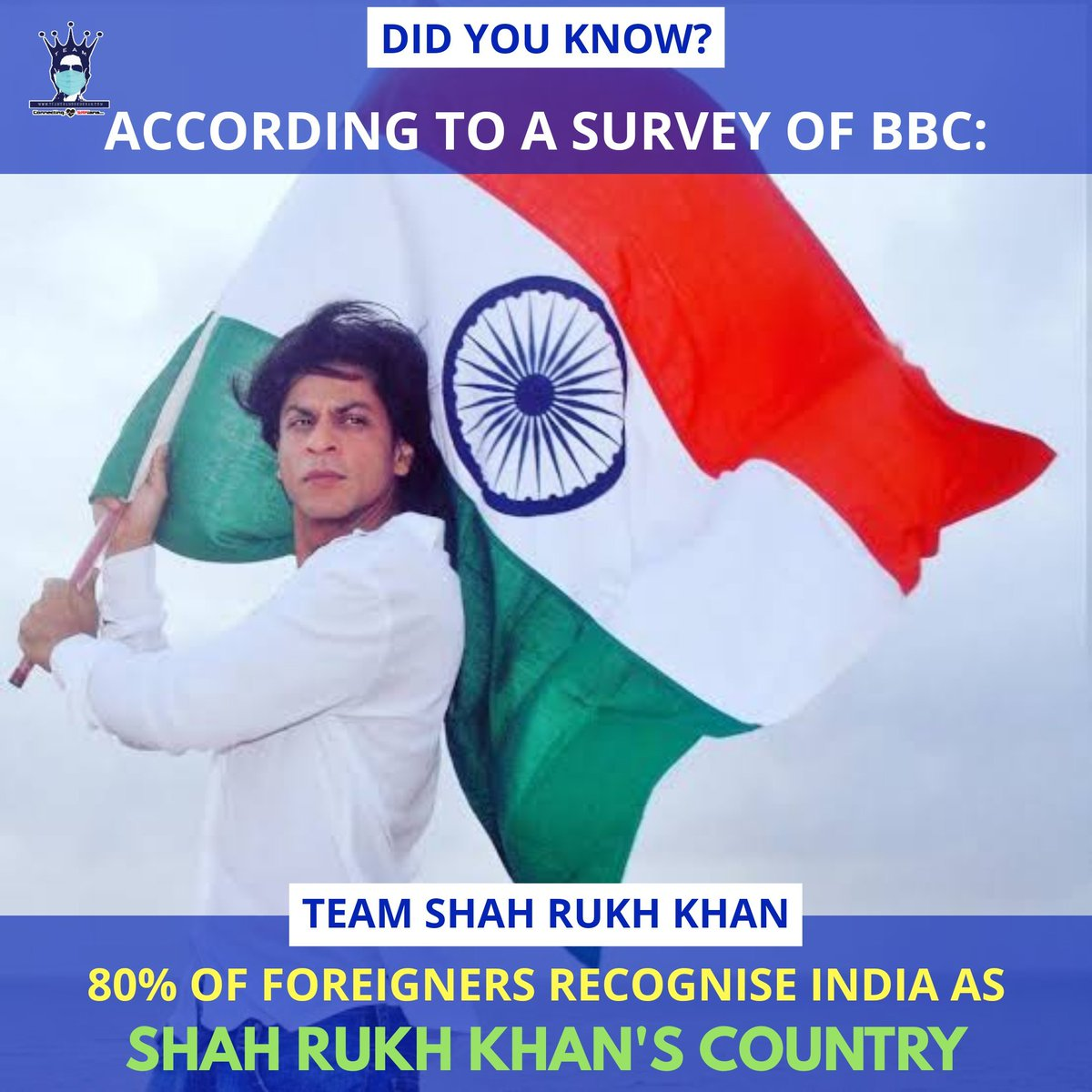 Did you know?  According to a survey conducted by BBC few years ago, it's reported that 80% foreigners recognise India as Shah Rukh Khan's country 😍  @iamsrk @RedChilliesEnt @teamsrkfc Representing India 🇮🇳 Global 😍  #GlobalSuperstarSRK #ShahRukhKhan #TeamShahRukhKhan https://t.co/B3qYOYD9uX
