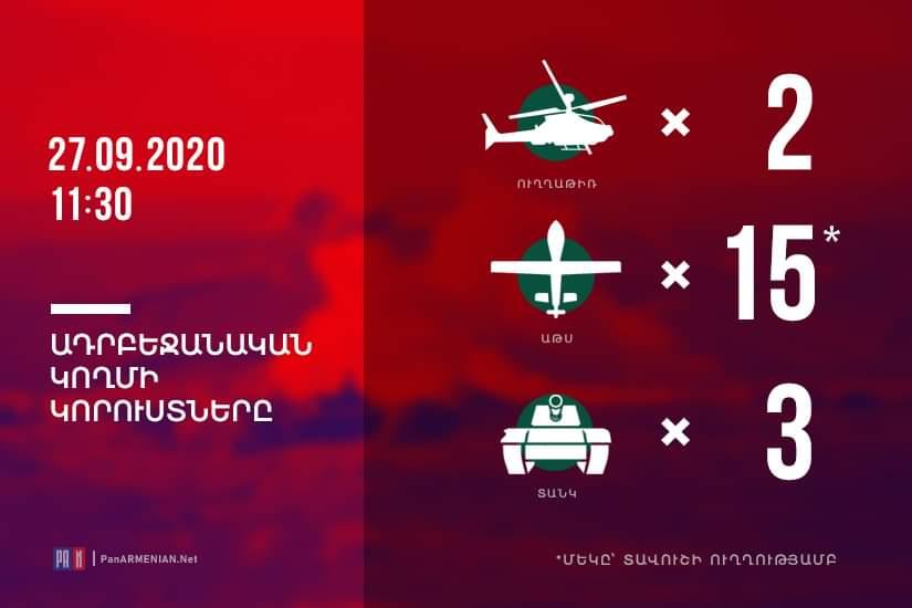 Армения объявила всеобщую мобилизацию