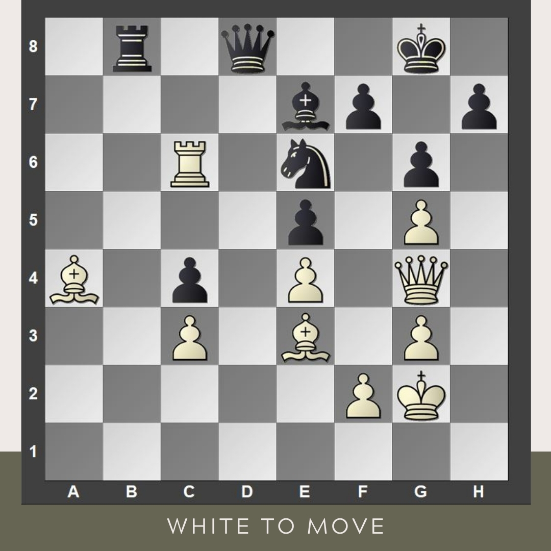 test Twitter Media - This game was played by 16-year-old Fischer against Ruben Shocron in Mar del Plata-1959.  It is not difficult to find the blow 39.Rxe6! and that White is winning after 39...fxe6 40. Qxe6+ Kf8 41. Qxe5. But isn't Rxe6 just a blunder because of 39...Qc8? 🤔   #chess #YourMove https://t.co/QVhrcjtbdl