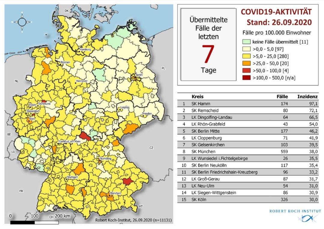 @Gode_fridus Nur weil Würzburg gerade aus der Hitliste der Corona-Hotspots herausgefallen ist, muss man es mit dem Feiern ja nicht gleich übertreiben. ;-) https://t.co/rfEEbYQrGg
