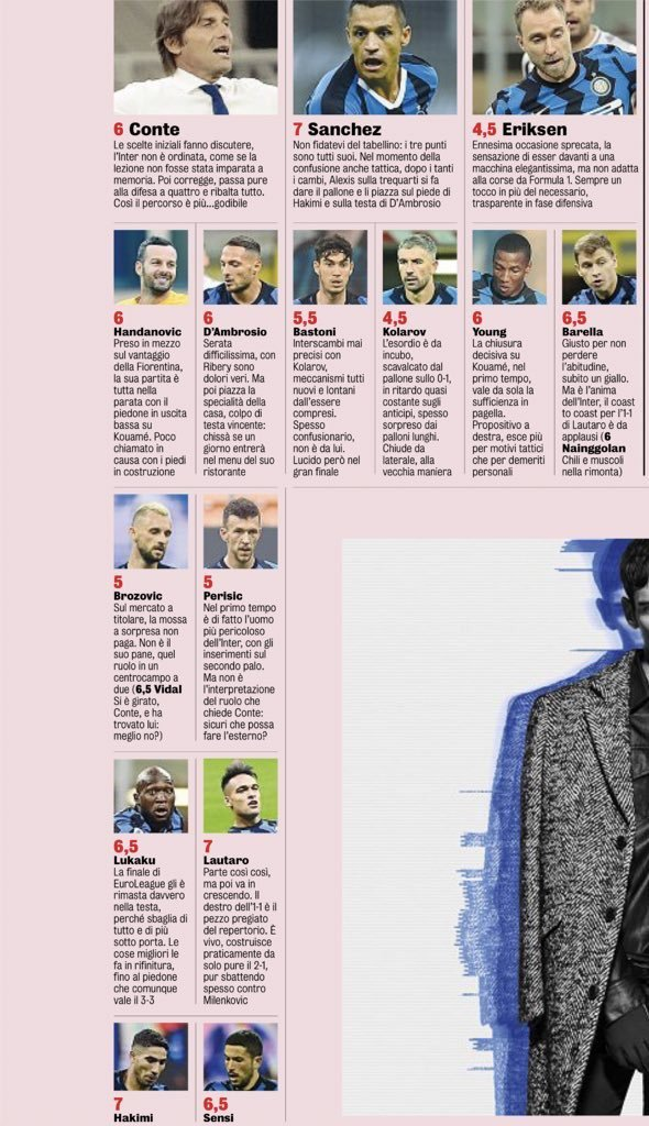 Gazzetta dello Sport's ratings for #InterFiorentina : #Alexis, #Lautaro & #Hakimi with the best ratings (7), good game from #Sensi, #Barella and #Lukaku. #Eriksen and #Kolarov the worst two. Do you agree with this?  #Gds https://t.co/J8xvRlGs3E