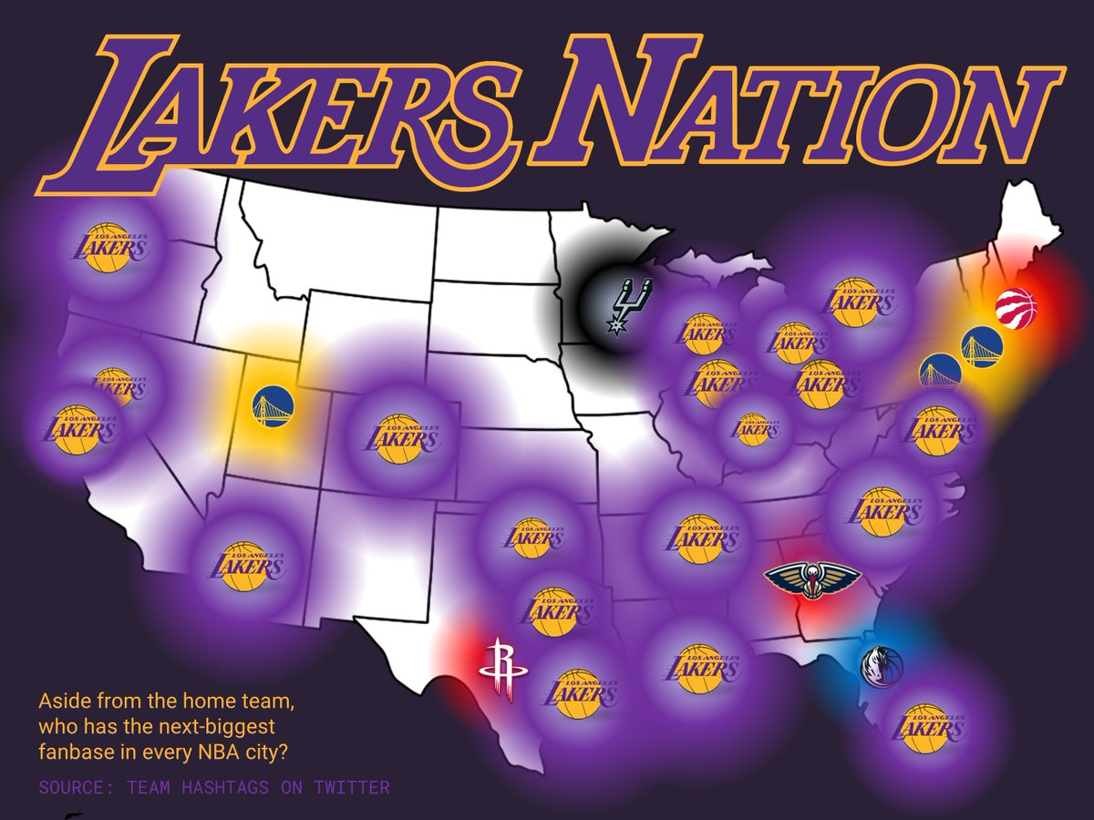 Hoo boy, Lakers fans were really out in full force on Twitter last night!  This map shows the 2nd-most popular official team hashtag with Twitter users in each NBA city at the beginning of the season (ie. excluding home team hashtags). Lakers fans were everywhere! #LakeShow https://t.co/K2vhton43u https://t.co/a1UIpovqVD