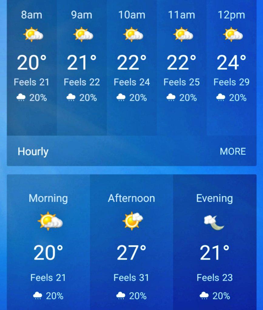 #GoodMorning #BurlON #BurlOnt #Burlington #Ontario #Canada #TodaysWeather #Weather #ONwx 🇨🇦 https://t.co/uzOu6uBcQH