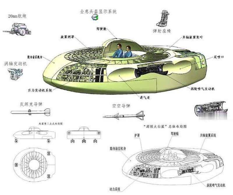 UFO Buster Radio #Alien Tracker Report #aliens #space #ovni #nasa #ufosighting #news #ufosightings #follow #radio #podcast RT @WitnessCitizen: #ufosightings #ufo #China #ufotwitter https://t.co/zMFA9In544
