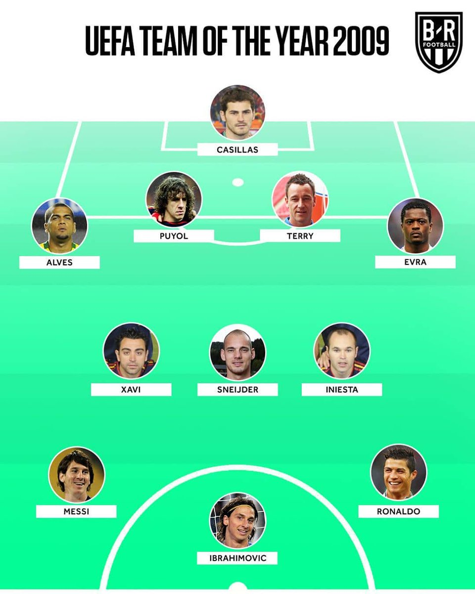 😍 2009 UEFA Team Of The Year, I think one of the best ever❗️ Do you agree? . Original post: @brfootball  #footballmemories #casillas #danialves #puyol #terry #evra #cristianoronaldo #xavihernandez #kaka #iniesta #messi #ibrahimovic #guardiola #forcabarca #viscabarca #vamosbarca https://t.co/9q5Tc86gGi