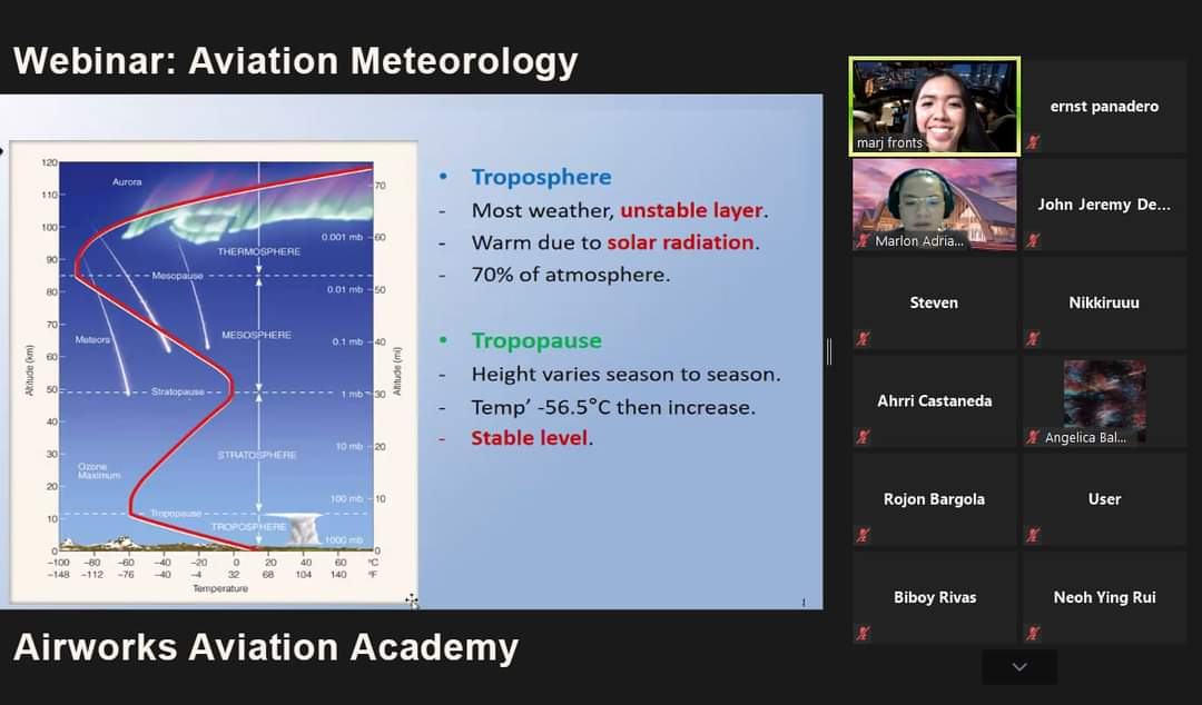 We would like to thank everyone who attended our recent webinar on Aviation Meteorology. We believe our #AirworksElearning program offers a unique experience to aspiring pilots, and we appreciate your efforts in helping us grow. #pilot #flighttraining #flightschool https://t.co/m5EVCHeSTx