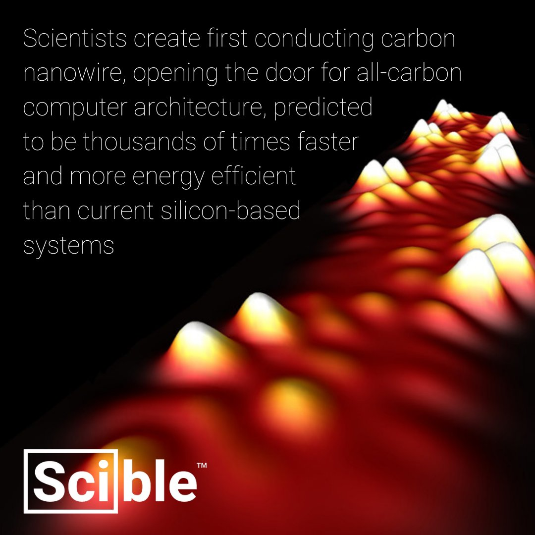 Scientists create first conducting #carbon nanowire, opening the door for all-carbon #computer architecture. They are predicted to be thousands of times faster and more #energy efficient than current silicon-based systems. https://t.co/vqmwawlW03 https://t.co/j15WeFokBd