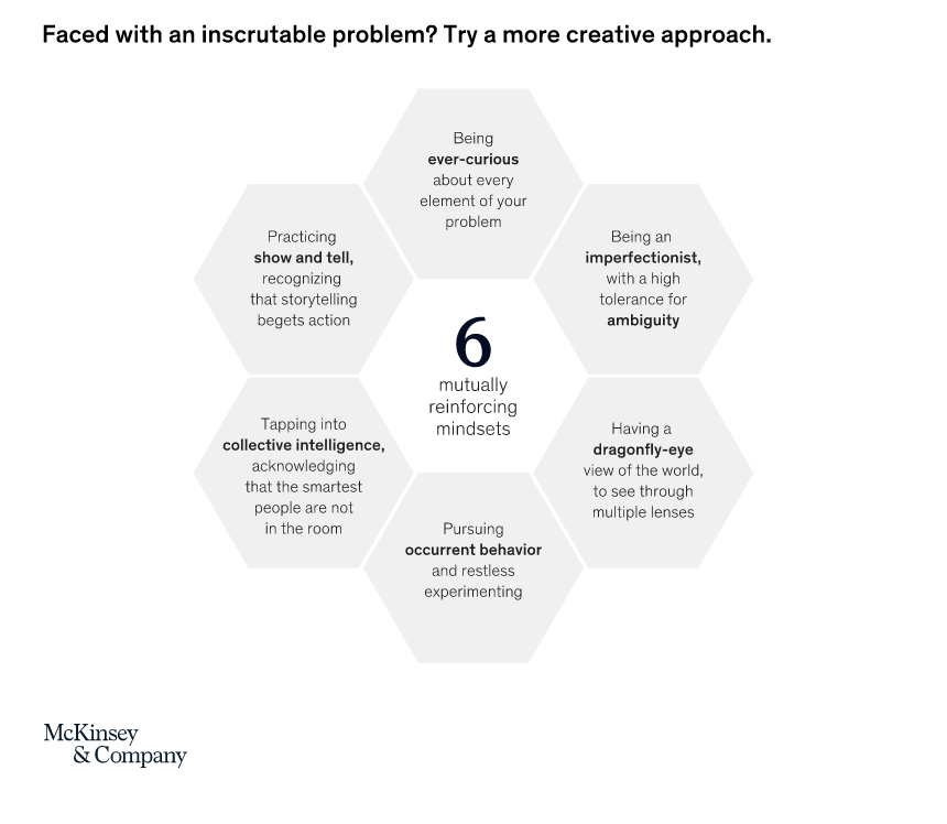 Six problem-solving mindsets for very uncertain times https://t.co/2wZIp1hYQb via @McKinsey  #Strategy #Leadership #HR #PeopleAnalytics https://t.co/NlAU2Qd8Tn