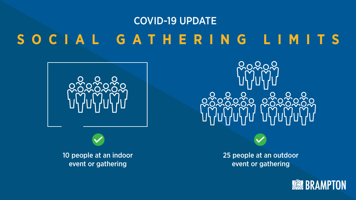 Unmonitored social gatherings and organized public events in #Brampton have been lowered to contain the spread of #COVID19. This includes parties, BBQs, wedding receptions and more held in private residences, backyards, parks and other recreational areas. https://t.co/3FEyTRD883 https://t.co/Pi4luixgyl