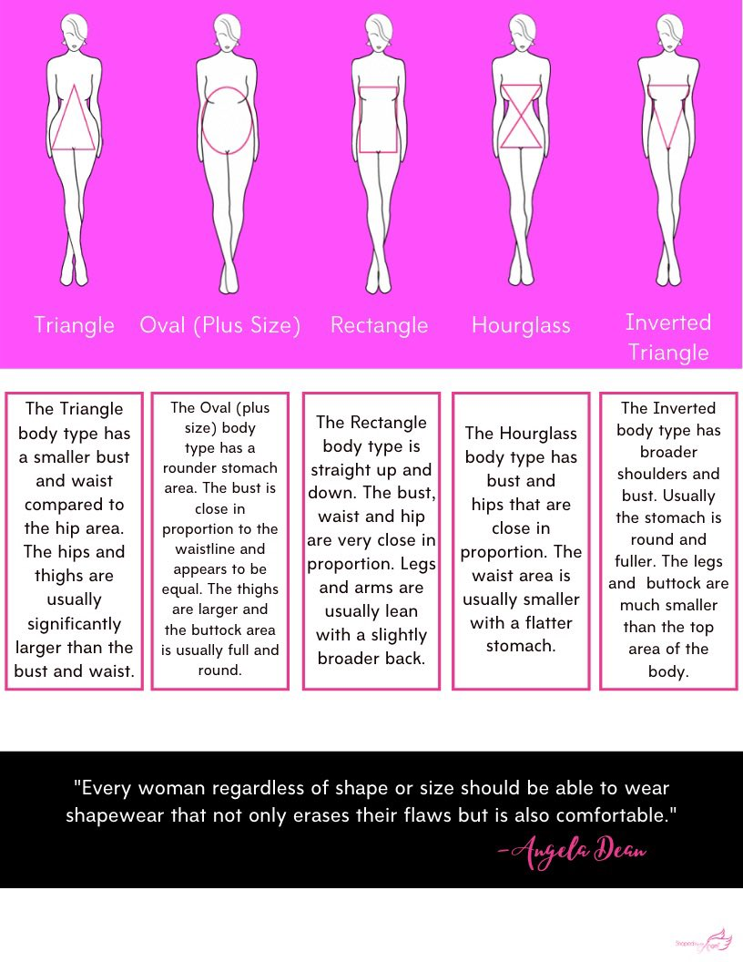 💕5 different  body shapers to transform  your body 👯♀️💕 #bodytransformation #shapewear #transformation #shapers  https://t.co/jmIp61GnS0 https://t.co/1fv4afnzE1