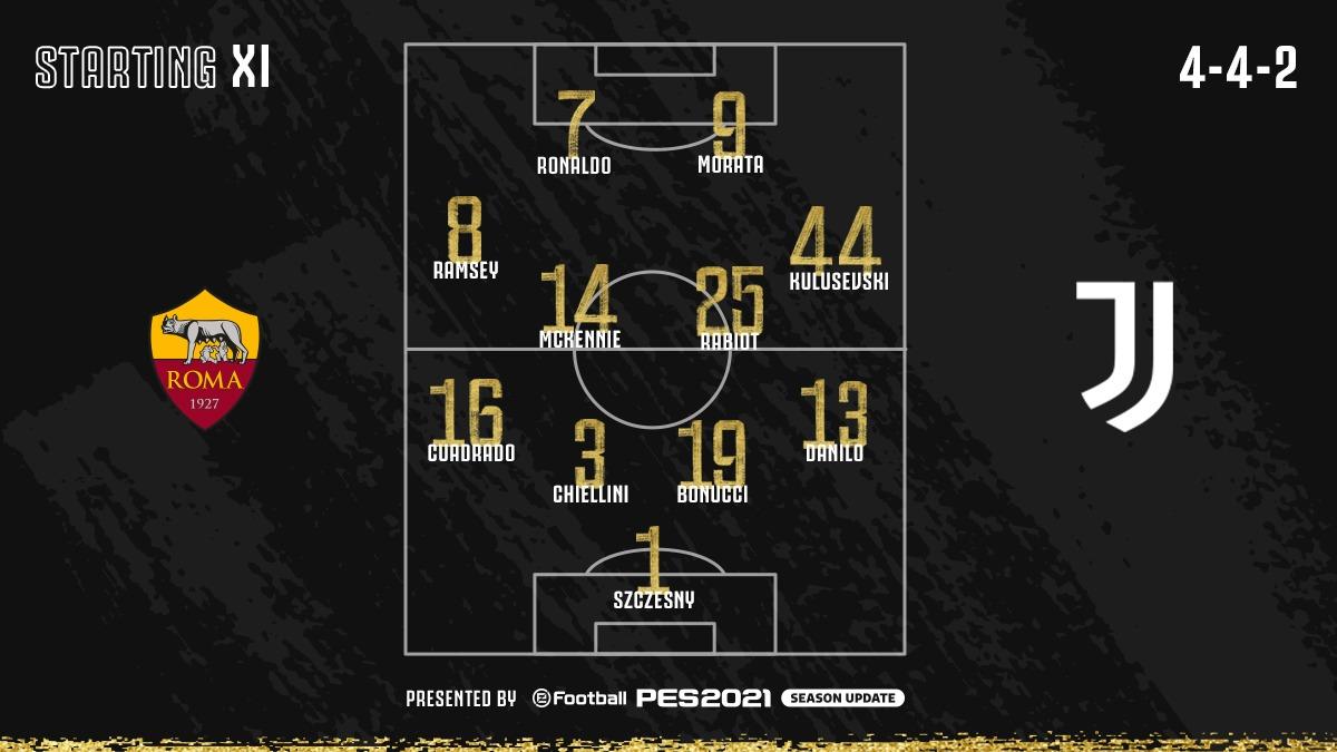 📝 Coach Pirlo's #RomaJuve 𝕏𝕀!   #FinoAllaFine ⚪️⚫️ #ForzaJuve https://t.co/Um6EJbrktq