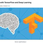 Image for the Tweet beginning: Deep Learning with #TensorFlow. #BigData
