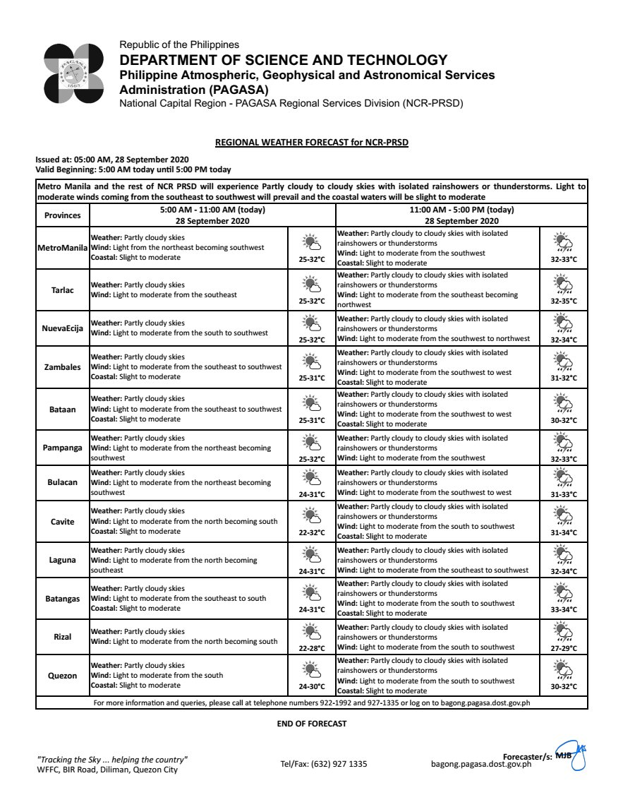 RT dost_pagasa: REGIONAL WEATHER FORECAST for #NCR_PRSD Issued at: 5:00 AM, 28 September 2020 Valid Beginning: 5:00 AM - 5:00 PM today  https://t.co/mU5NVd1Lqe  ***Help us improve our service by answering this quick survey.  Kindly follow this link:   … https://t.co/4uTWXTKFWM