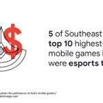 Image for the Tweet beginning: How much do Asia's mobile