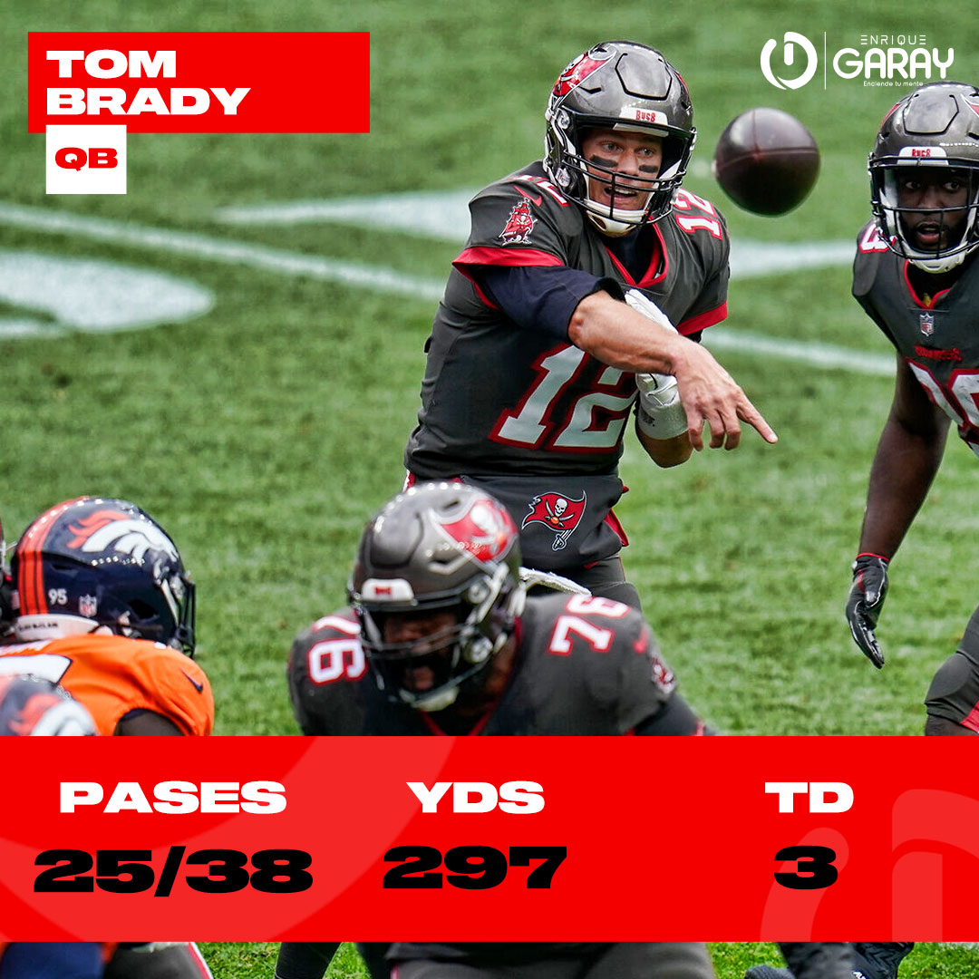 💪🐐 ¡Despertó TB12!  Tres pases de TD, sin intercepciones y ya se conectó con Mike Evans. 😎🔥  Tom Brady ahora sí parece Tom Brady. 🏈👏  #TomBrady #GoBucs #BroncosCountry #NFL https://t.co/ErtnB7IEDz