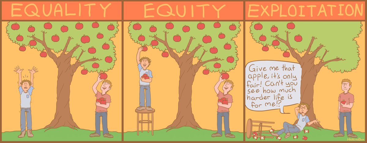 #equality vs #equity vs #exploitation, because too many people these days mistake seeking help and support, so they can work through their problems, with seeking excuses, so they can use their problems as a free ticket to not work at all #comic #digitalart https://t.co/I8wUTGz6Mp