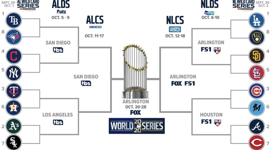No more ifs. The @MLB postseason begins Tuesday. Here are the matchups: https://t.co/lziXSgpt25