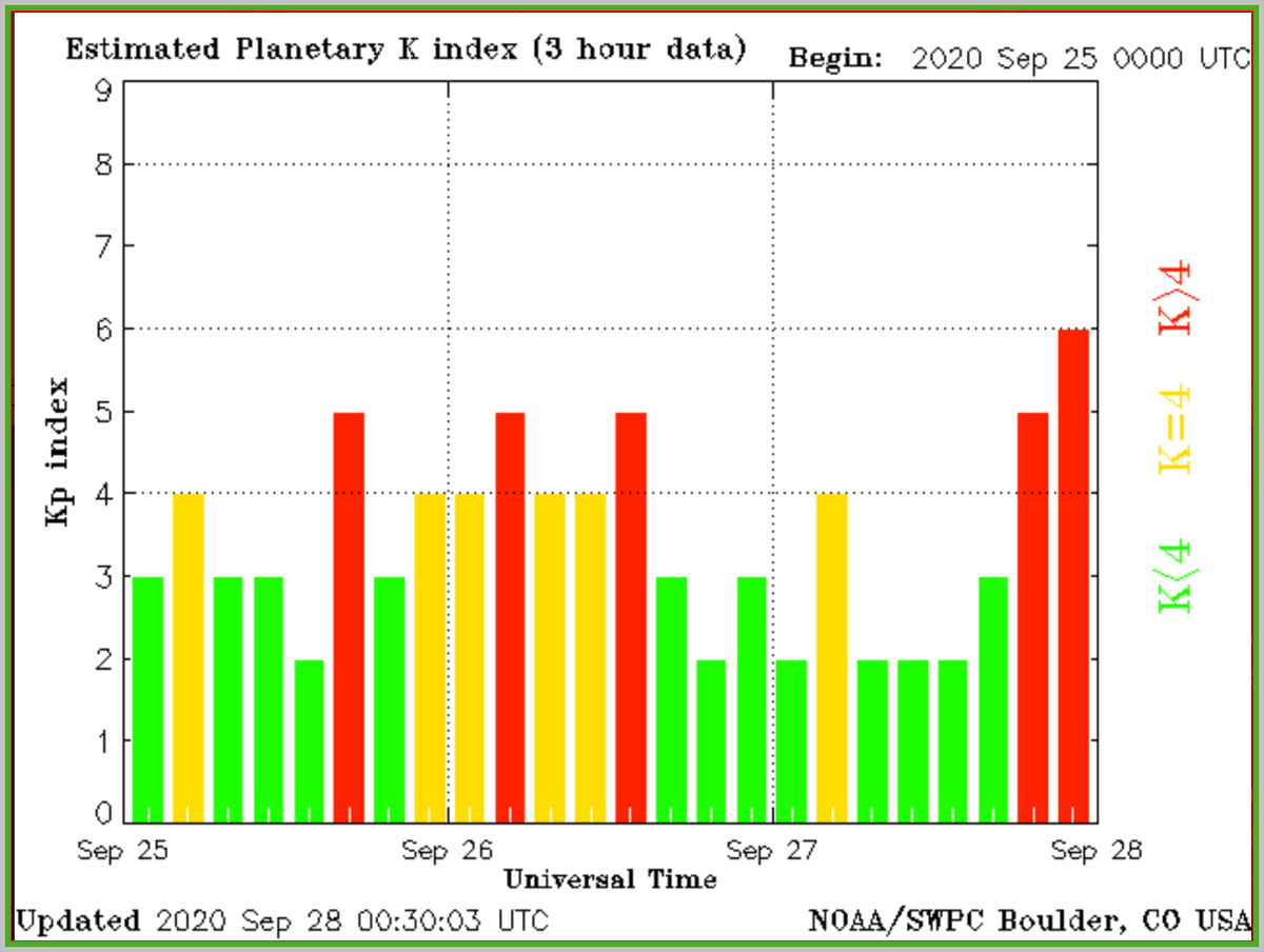#aurora is hopping!  G2 #geomag storm is in progress thanks to high solar winds and favorable Bz.  Please share your photos! https://t.co/XED4J7m9G7