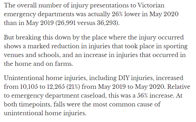"https://t.co/MhbyPFeMMu <- Skyhooks guitarist Peter Starkie has died at his home in Melbourne, in ""one of those stupid ladder accidents"" -> https://t.co/GtNIcXZIPB  Victorian emergency departments: Overall presentations down but assault, DIY injuries up -> https://t.co/SEwnJszz9s https://t.co/b4HOBPzIZW"