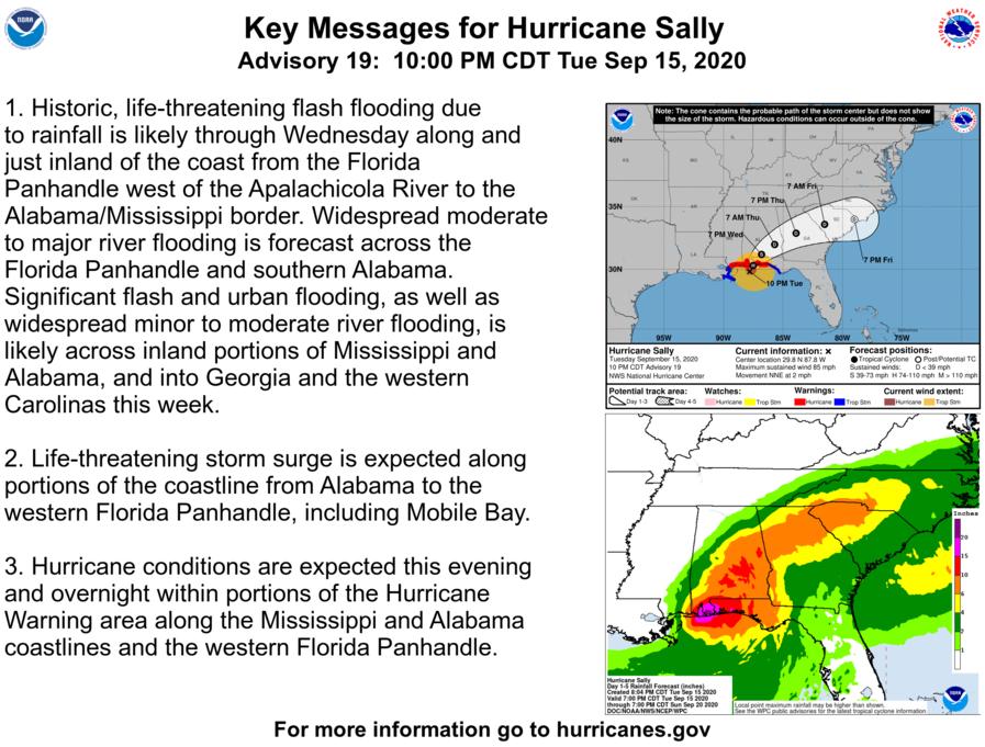 @NHC_Atlantic's photo on #Sally