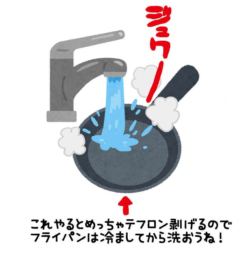 テフロンのフライパンは熱々のところを水でジュワーッてやると、テフロンがギャーッと剥げてくので、冷ましてから洗おう。それだけで全然長持ちするようになるよ!