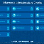 Image for the Tweet beginning: TDA thanks ASCE Wisconsin for