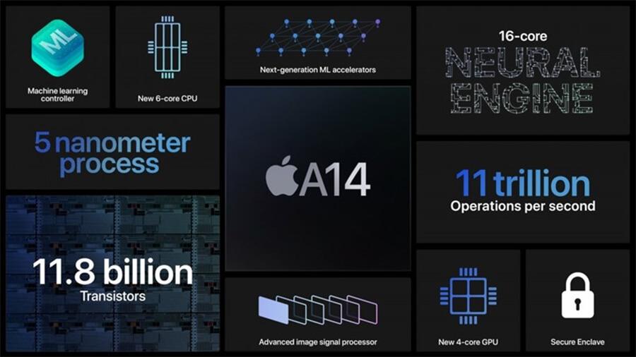 Chưa ra mắt #iPhone_12 nhưng #Apple đã công bố chi tiết chip #Apple_A14, vi xử lý đầu tiên trên thế giới sản xuất theo quy trình 5nm  =>> https://t.co/t2Ca4rKlSh https://t.co/JKRf6VdgFM