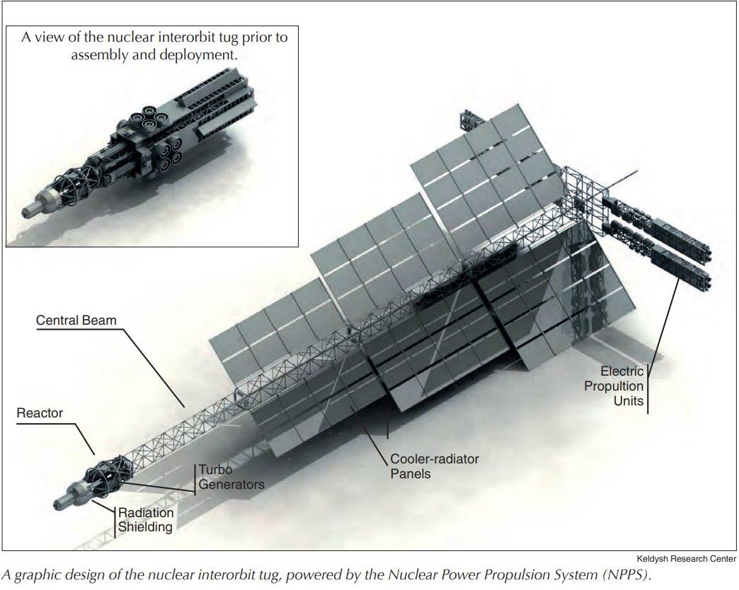 "[Russie] Projet de complexe spatial ""Nuklon"" EiCOGAtXgAAzc7-?format=jpg&name=medium"