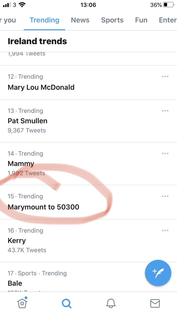 Trending all over the place 😊@marymountcork #goredforcork #cork https://t.co/9HFfgQWesc  Text Marymount to 50300 to donate €4. @costplustyres @ClancysCork https://t.co/M7xbKTargp