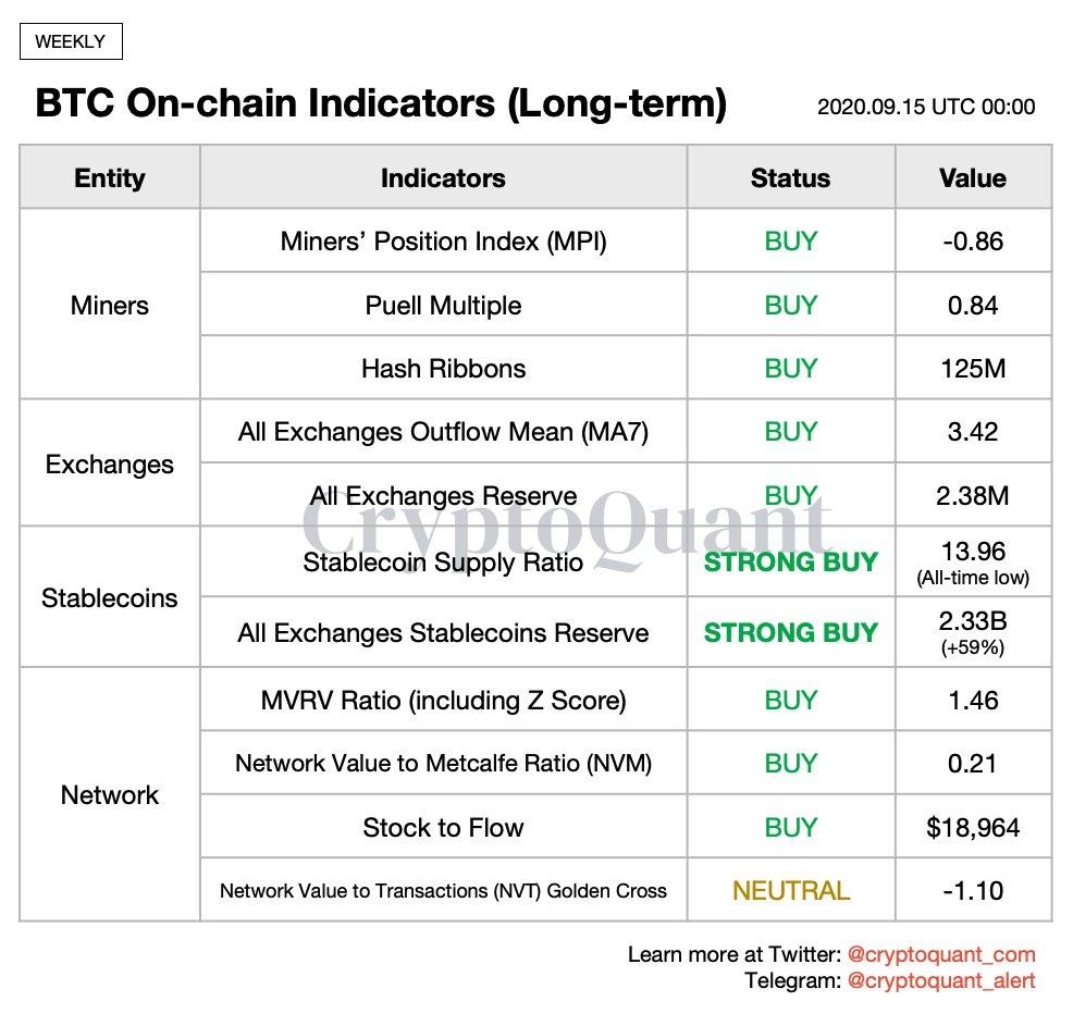 carta regalo mela commercio per bitcoin