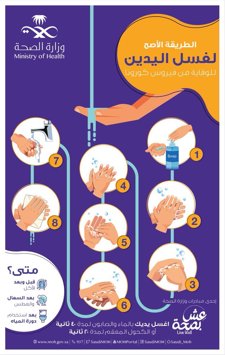 غسل اليدين هو أهم أسلوب يجب عليك اتباعه لوقايتك ووقاية أحبابك من الفيروسات، تعرّف على الطريقة الأصح لغسل اليدين. https://t.co/qBY4OXyqrx