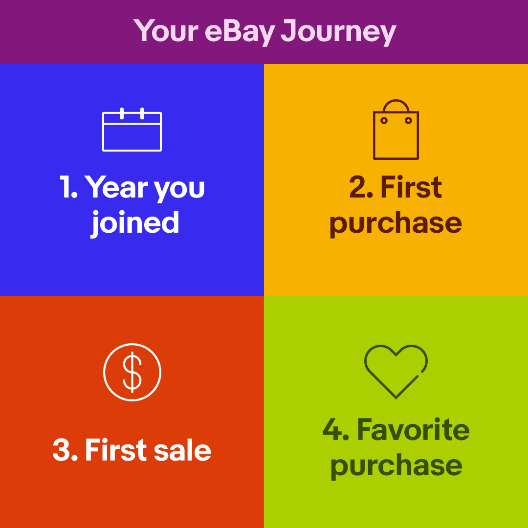 We're loving all the eBay journey stories. Now it's time to share yours. Drop them in the comments below👇. #ebay25 #myebayjourney https://t.co/mep36JZrUR