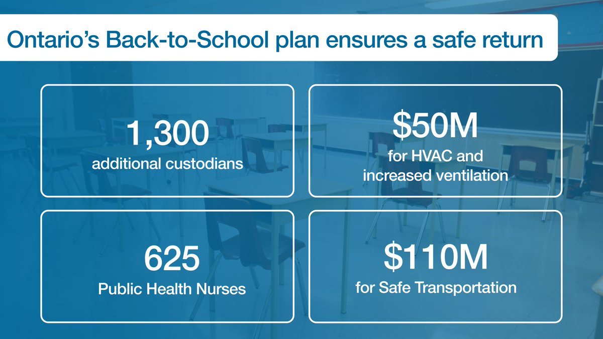 No matter how you're learning this September we are excited for the journey that you are embarking on. Our health and safety protocols, developed by the leading medical minds in the country, will help ensure that our students can return to class safely.