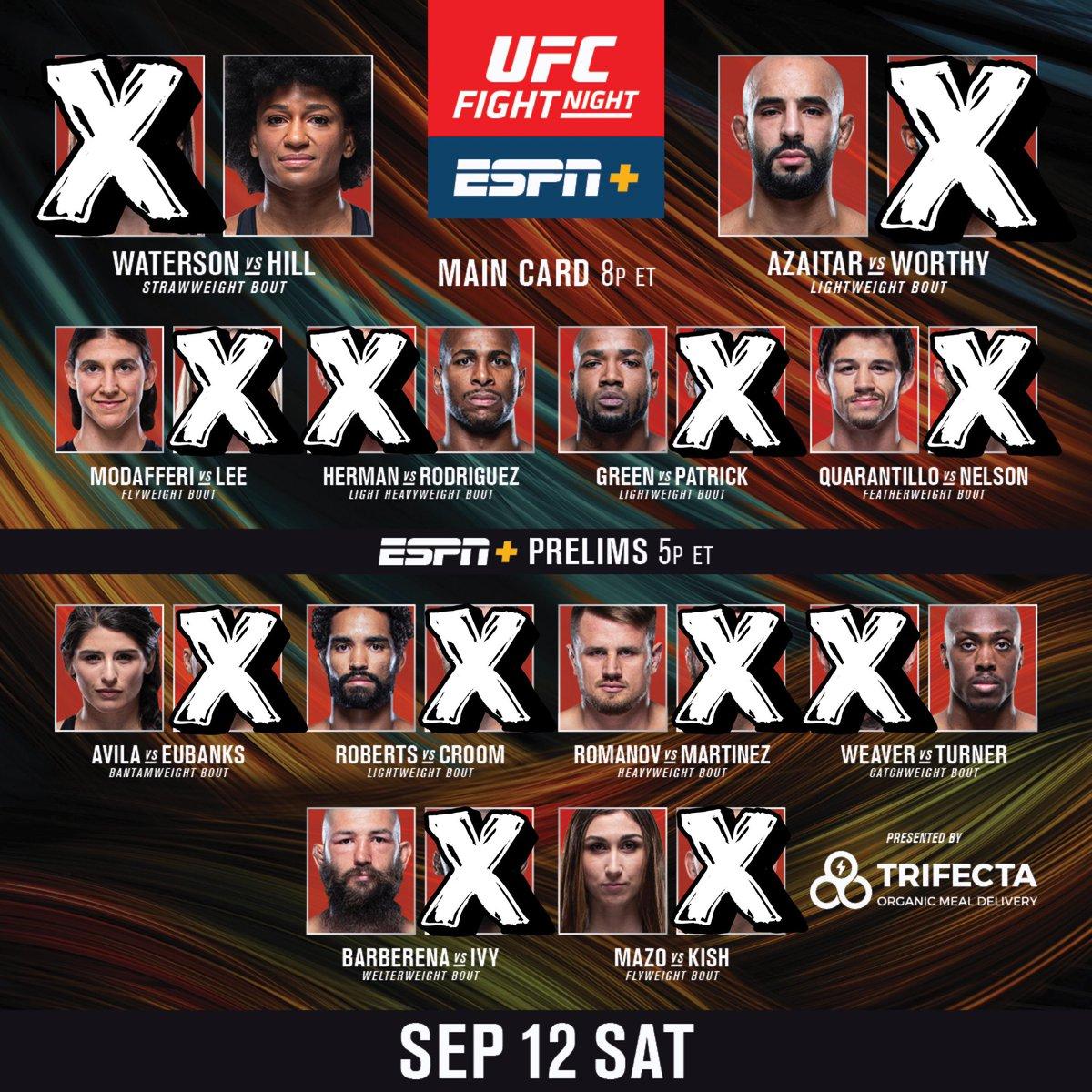 💰2020 #FightPick record:   • Overall: (182-117) | 60.87%  - Main Card: (78-66) | 54.17% - Prelims: (96-42) | 69.57% - Early Prelims: (8-9) | 47.06%   2️⃣ Draws:  • #UFCBrasilia  • #UFCVegas5  1️⃣ No Contest: #UFC247 https://t.co/5wukVEHpG8