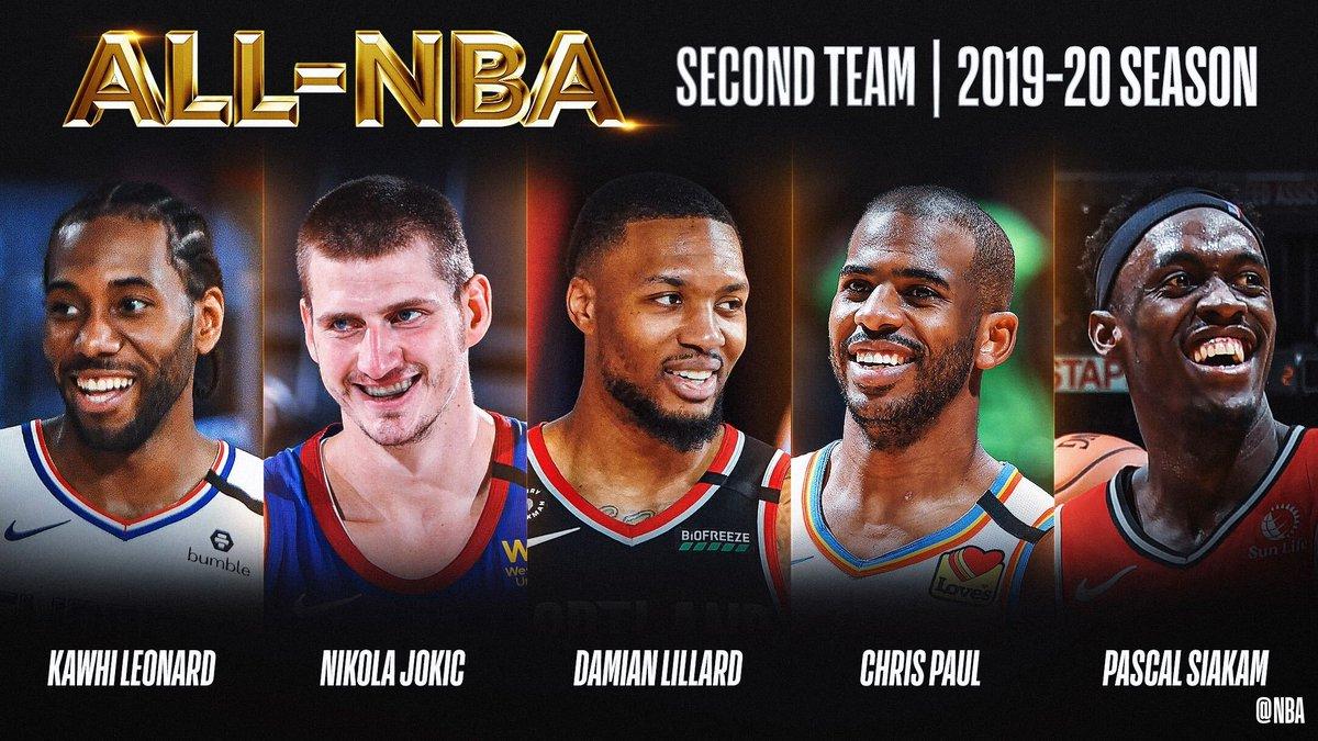 The 2019-20 All-NBA Second Team!   Kawhi Leonard Nikola Jokic @Dame_Lillard  @CP3  @pskills43 https://t.co/uMqlTmmjPx