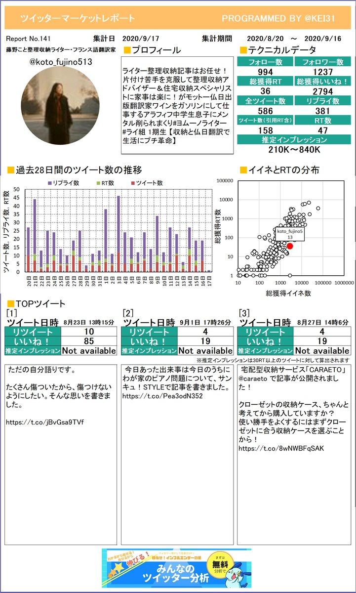 @koto_fujino513 藤野こと🇫🇷整理収納ライター・さんのレポートを作成したよ!どのツイートが一番でしたか?参考にしてもう一度つぶやくのもありですよ!プレミアム版もあるよ≫
