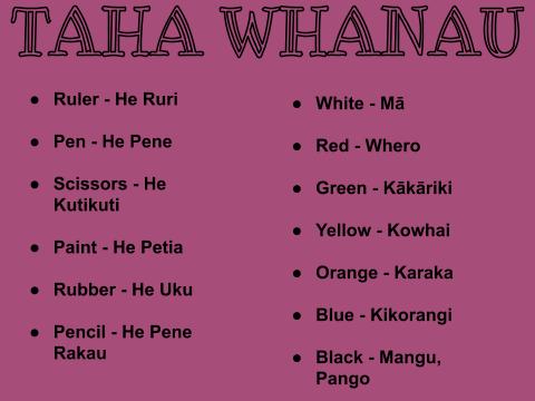 Taha Whanau - Whare Tapa Wh...  https://t.co/xuCydpWesr Task Description: Today for Te Whare Tapa Wha we did Taha Whanau, we had to match the English words and Maori words this task was pretty easy to do, I also enjoyed it! https://t.co/hkXfbfx7LI
