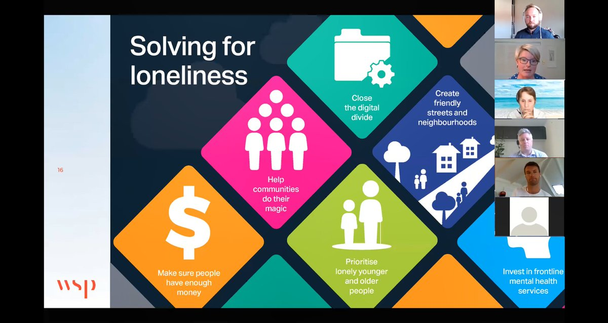 Deputy Director and WSP Fellow @hollyrwalker shared key findings from our Alone Together report with 300+ staff at @WSP_Australia yesterday in their Innovation Lab on the topic 'How can we design out loneliness?' https://t.co/A6taF0iQnj